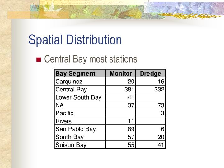 Central Bay most stations
