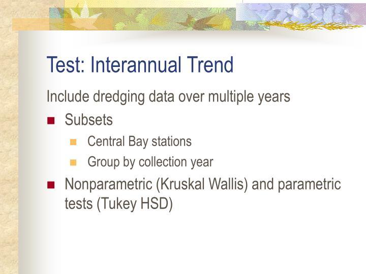 Test: Interannual Trend