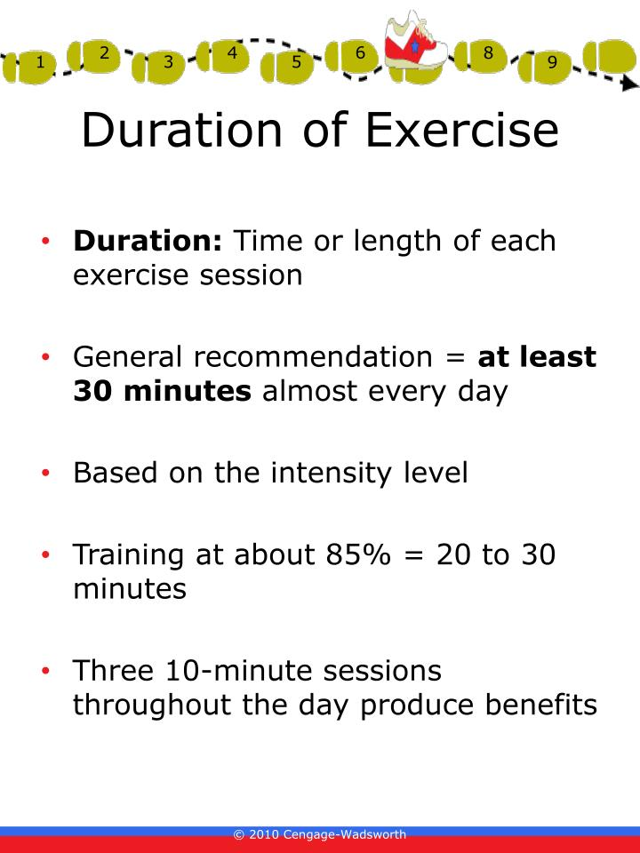 Duration of Exercise