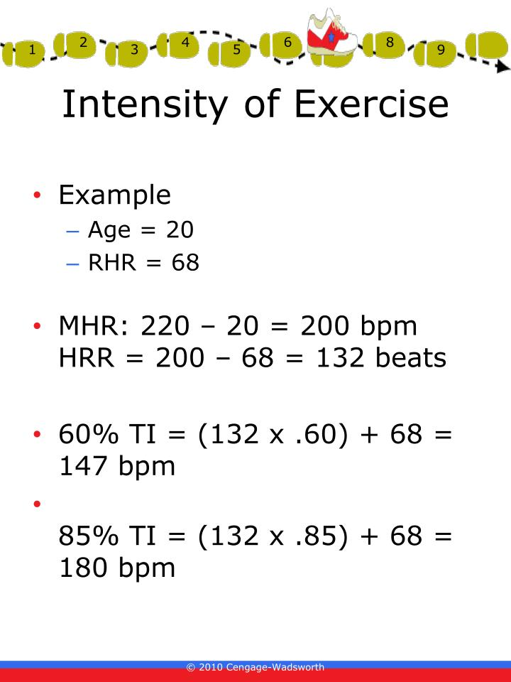 Intensity of Exercise