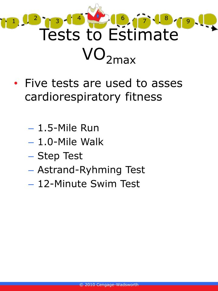 Tests to Estimate VO