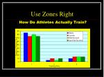 use zones right2