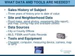 what data and tools are needed