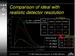 comparison of ideal with realistic detector resolution