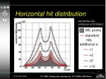 horizontal hit distribution