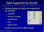 data supported by arcgis