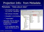 projection info from metadata
