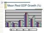 mean real gdp growth
