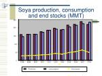soya production consumption and end stocks mmt