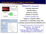 evaluating success of products and process
