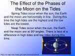 the effect of the phases of the moon on the tides