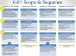 6 8 th scope sequence