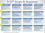 9 12 th scope sequence