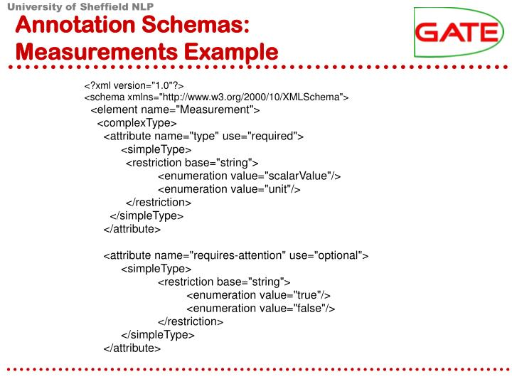 Annotation Schemas: Measurements Example