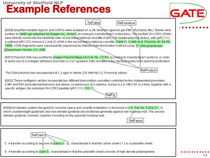 Example References