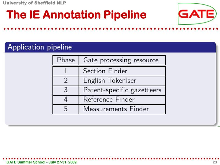 The IE Annotation Pipeline