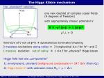 the higgs kibble mechanism