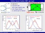 vektor boson fusion vbf pp qqh