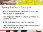 sydney institute s strengths