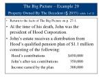 the big picture example 29 property owned by the decedent 2033 slide 1 of 2