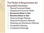 the model of requirements for successful innovation