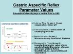gastric aspecific reflex parameter values stimulation intensity plays a central role in qbs