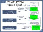 implicitly parallel programming flow