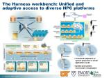 the harness workbench unified and adaptive access to diverse hpc platforms1