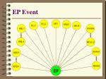 ep event