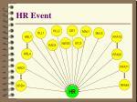 hr event