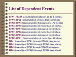 list of dependent events