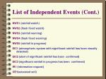 list of independent events cont