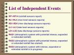 list of independent events