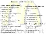 reasons for diversification