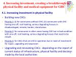 4 increasing investment creating a breakthrough in physical facility and medical equipment for ghc