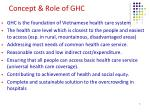 concept role of ghc