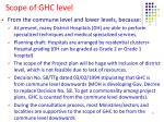 scope of ghc level