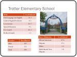 trotter elementary school