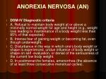 anorexia nervosa an1
