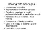 dealing with shortages