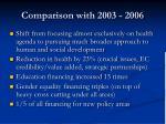 comparison with 2003 2006
