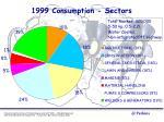 1999 consumption sectors