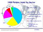 1999 perkins sales by sector