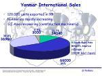 yanmar international sales