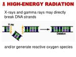 high energy radiation
