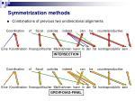 symmetrization methods