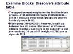 examine blocks dissolve s attribute table