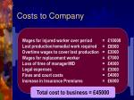 costs to company