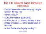 the ec clinical trials directive 2001 20 ec