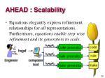 ahead scalability
